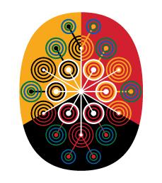 Indigenous Investment Principles Logo